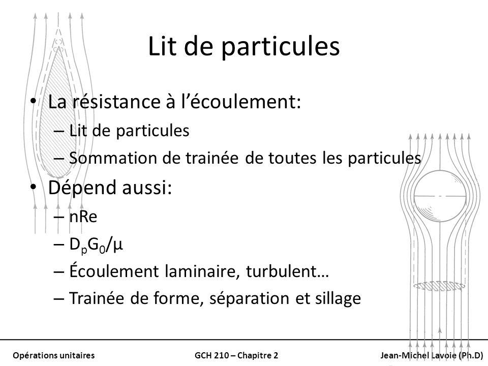 Lit de particules La résistance à l'écoulement: Dépend aussi: