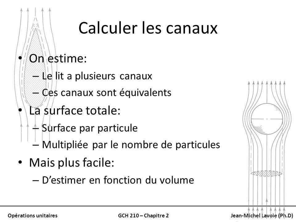 Calculer les canaux On estime: La surface totale: Mais plus facile:
