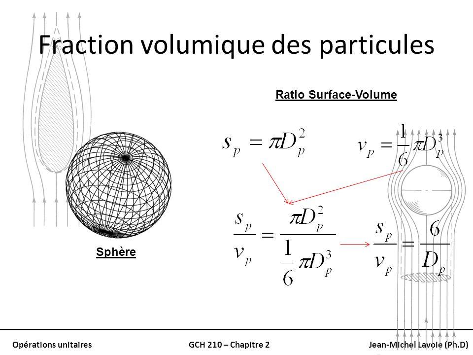 Fraction volumique des particules