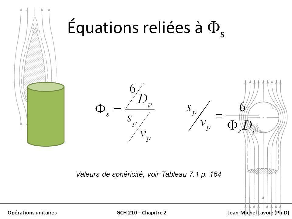 Valeurs de sphéricité, voir Tableau 7.1 p. 164