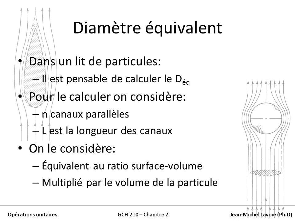 Diamètre équivalent Dans un lit de particules: