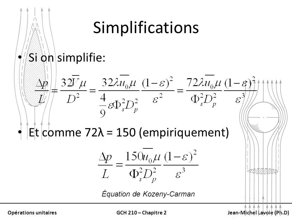 Équation de Kozeny-Carman