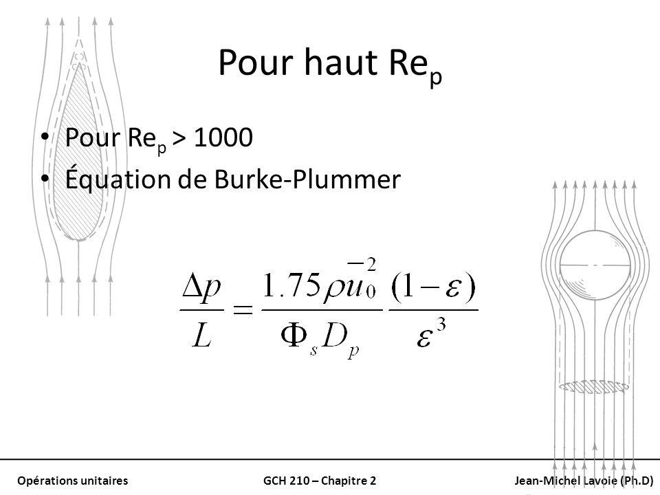 Pour haut Rep Pour Rep > 1000 Équation de Burke-Plummer