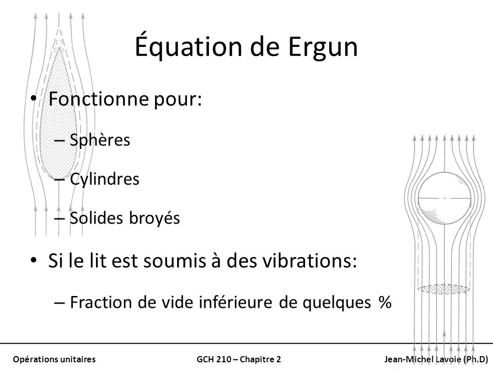 Équation de Ergun Fonctionne pour:
