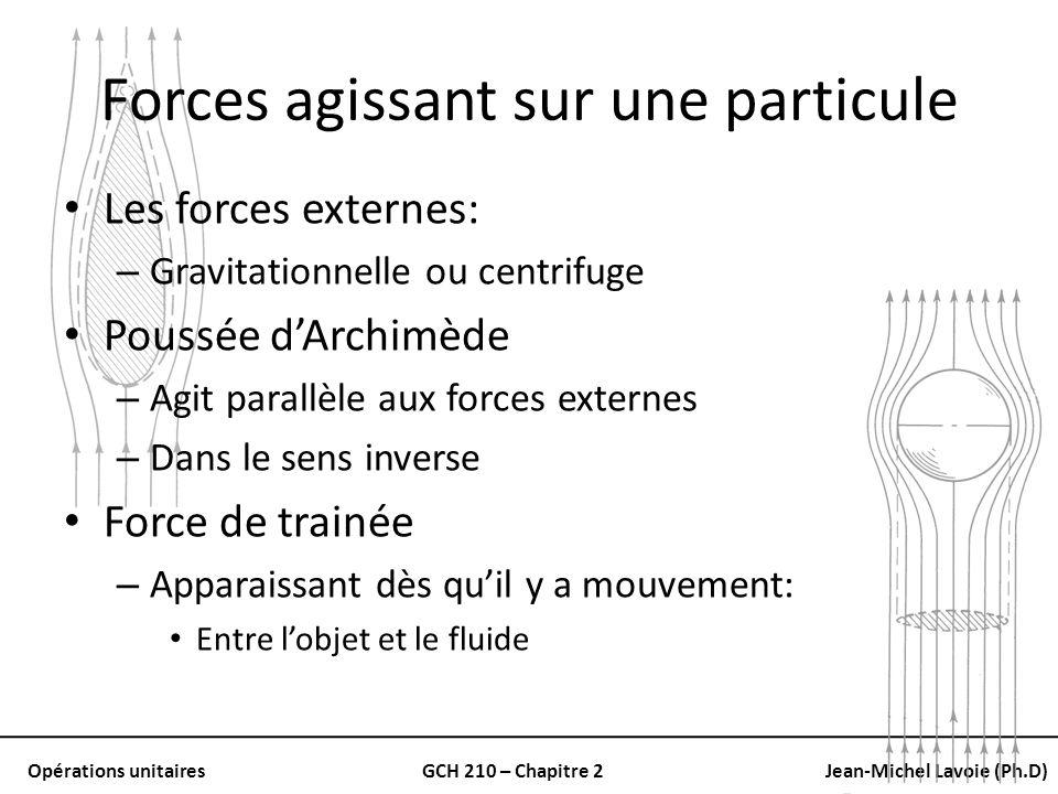 Forces agissant sur une particule