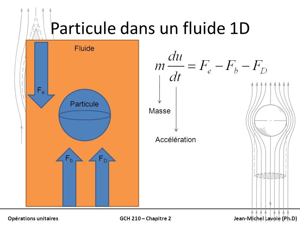 Particule dans un fluide 1D