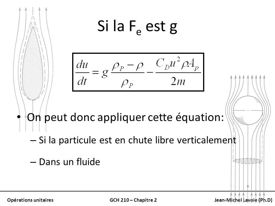 Si la Fe est g On peut donc appliquer cette équation: