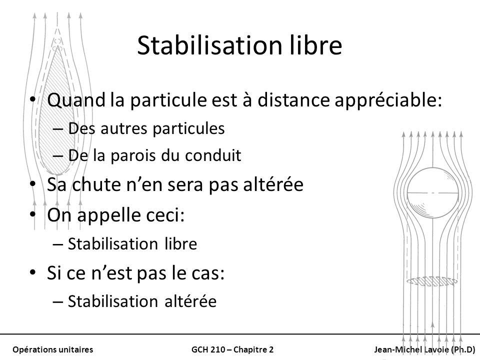 Stabilisation libre Quand la particule est à distance appréciable: