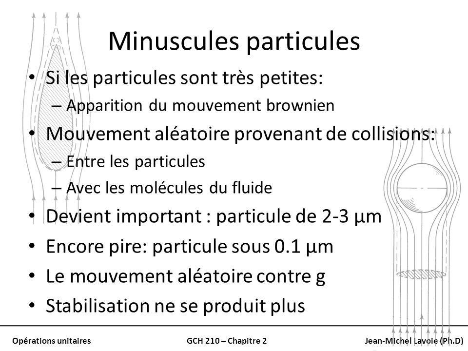 Minuscules particules