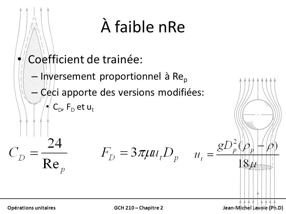 À faible nRe Coefficient de trainée: Inversement proportionnel à Rep