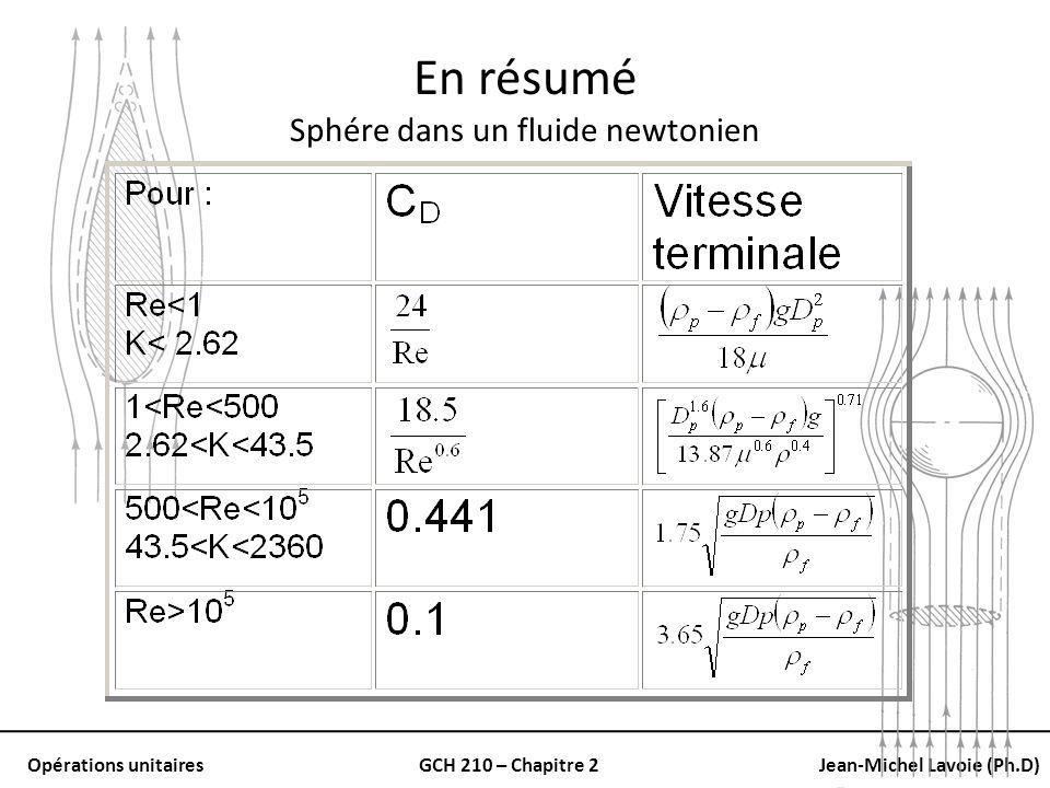 En résumé Sphére dans un fluide newtonien