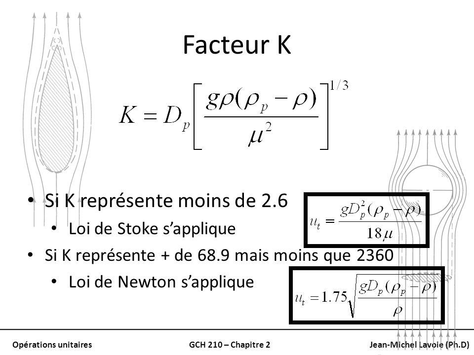 Facteur K Si K représente moins de 2.6 Loi de Stoke s'applique