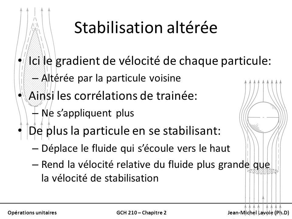 Stabilisation altérée