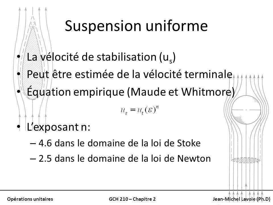 Suspension uniforme La vélocité de stabilisation (us)