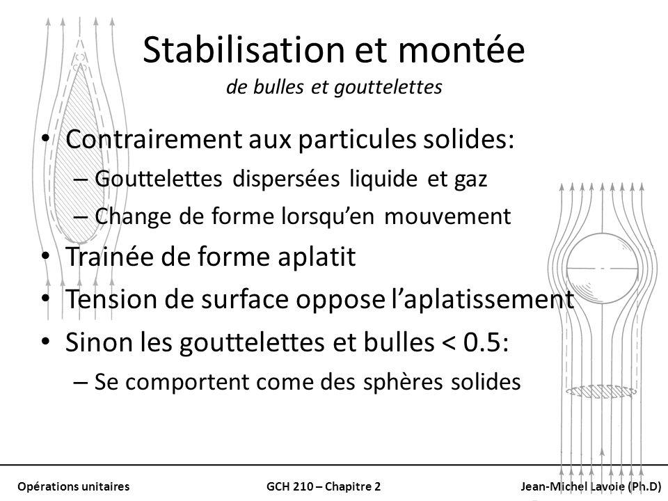 Stabilisation et montée de bulles et gouttelettes