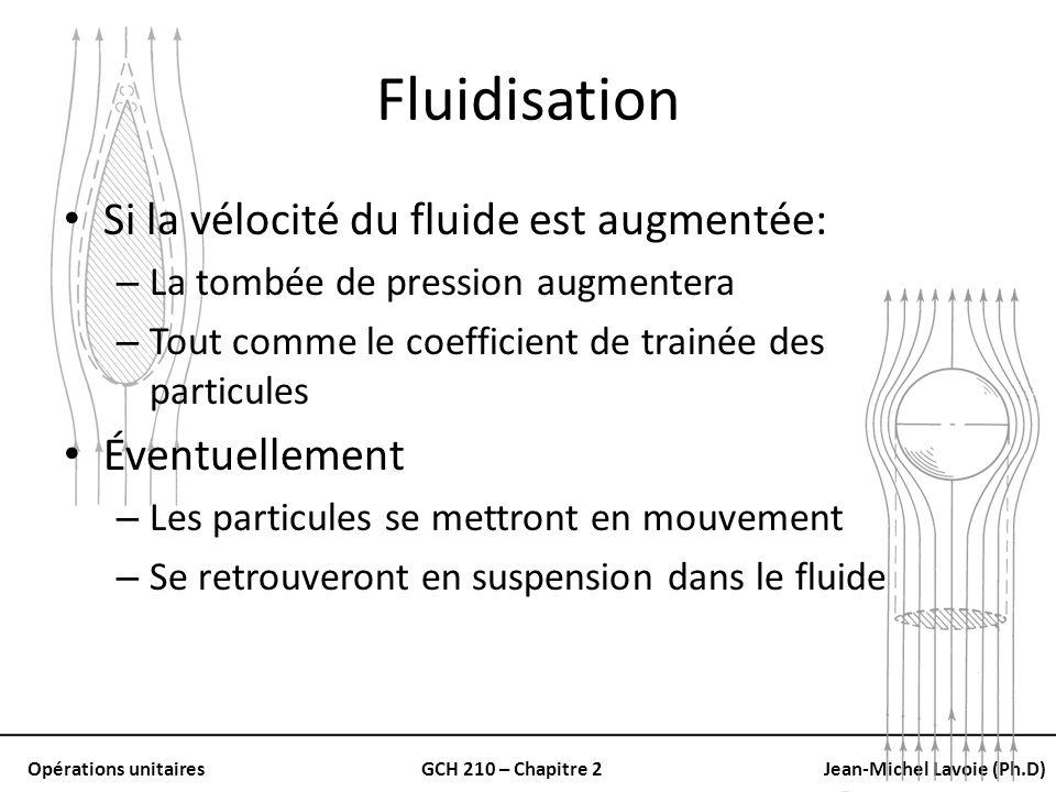 Fluidisation Si la vélocité du fluide est augmentée: Éventuellement
