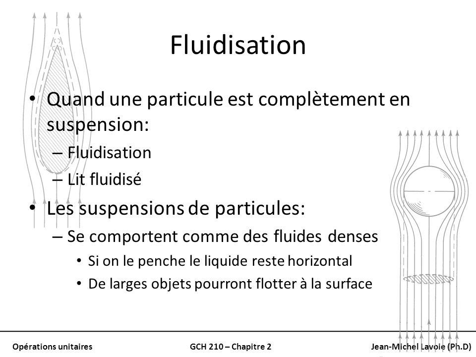 Fluidisation Quand une particule est complètement en suspension: