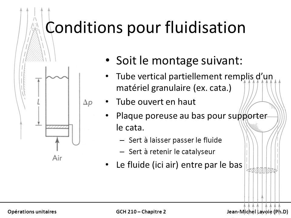 Conditions pour fluidisation