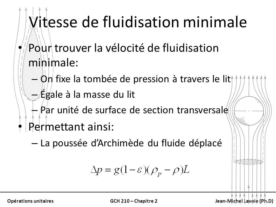 Vitesse de fluidisation minimale