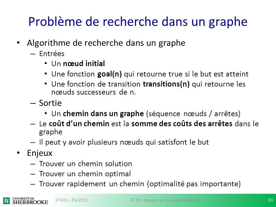 Problème de recherche dans un graphe