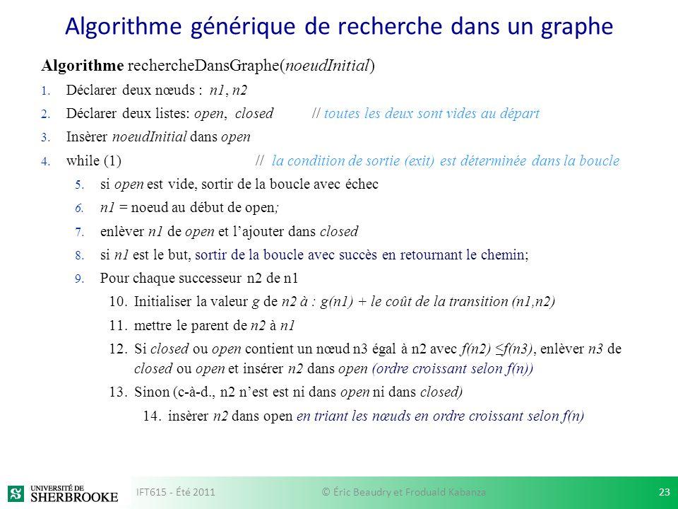 Algorithme générique de recherche dans un graphe