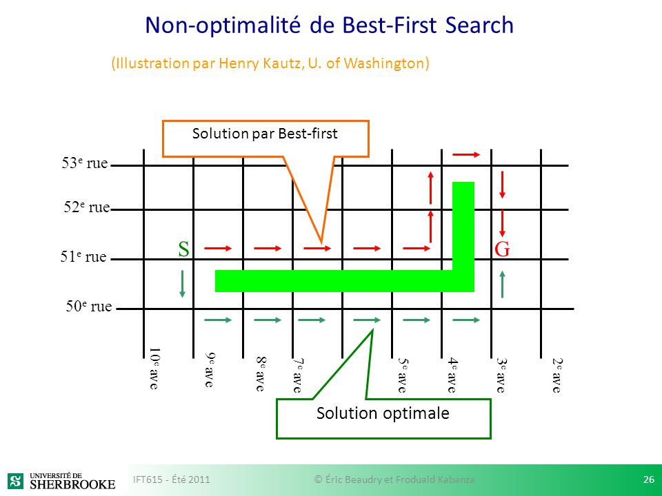 Non-optimalité de Best-First Search