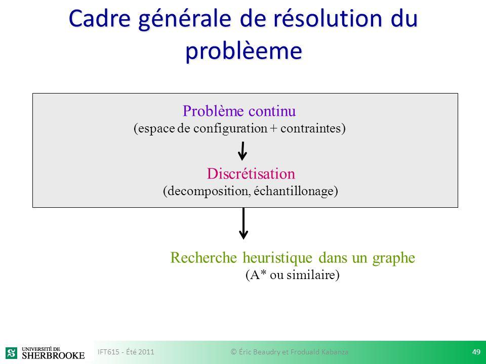 Cadre générale de résolution du problèeme