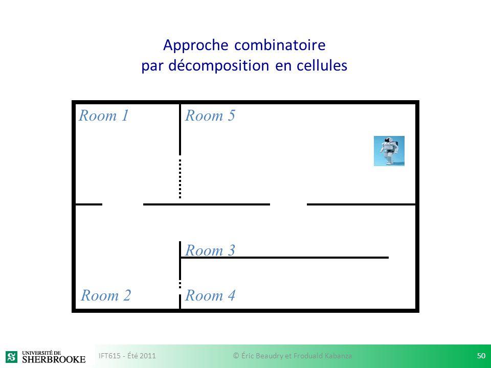 Approche combinatoire par décomposition en cellules