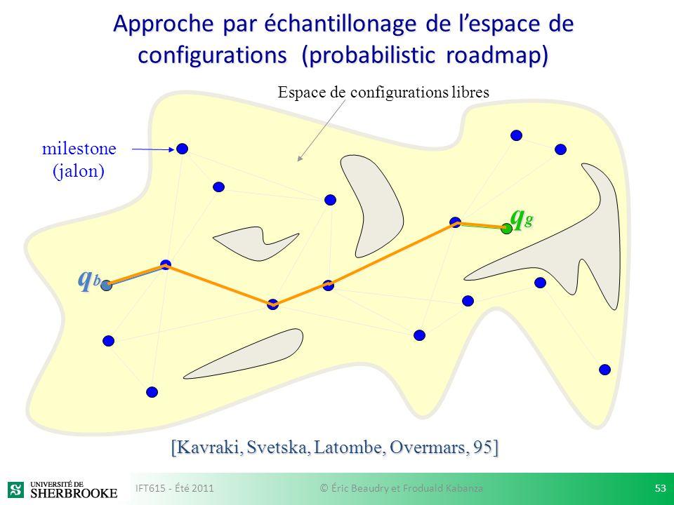 Approche par échantillonage de l'espace de configurations (probabilistic roadmap)
