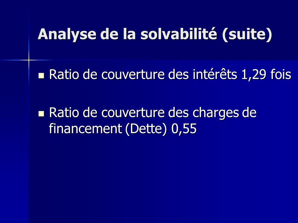 Analyse de la solvabilité (suite)