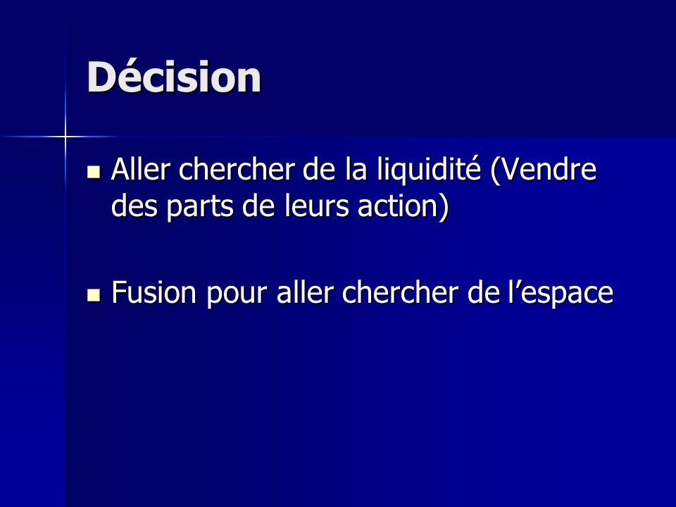 Décision Aller chercher de la liquidité (Vendre des parts de leurs action) Fusion pour aller chercher de l'espace.