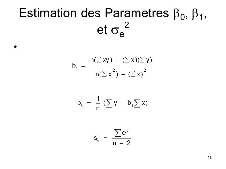 Estimation des Parametres b0, b1, et se2