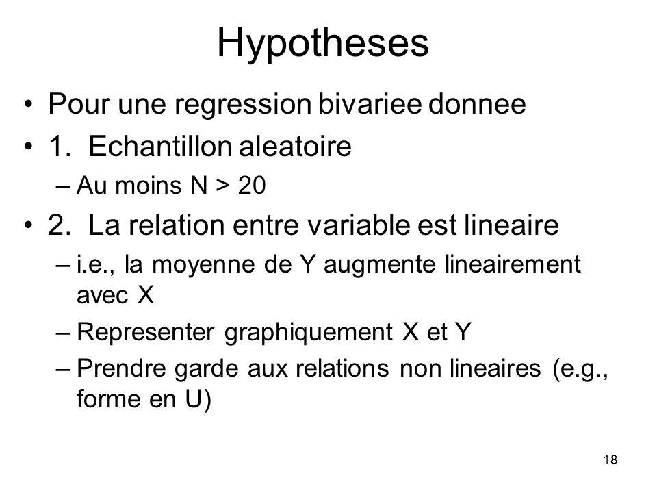 Hypotheses Pour une regression bivariee donnee