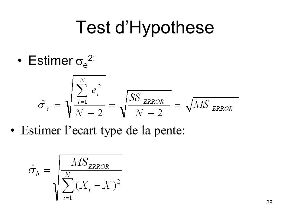 Test d'Hypothese Estimer se2: Estimer l'ecart type de la pente:
