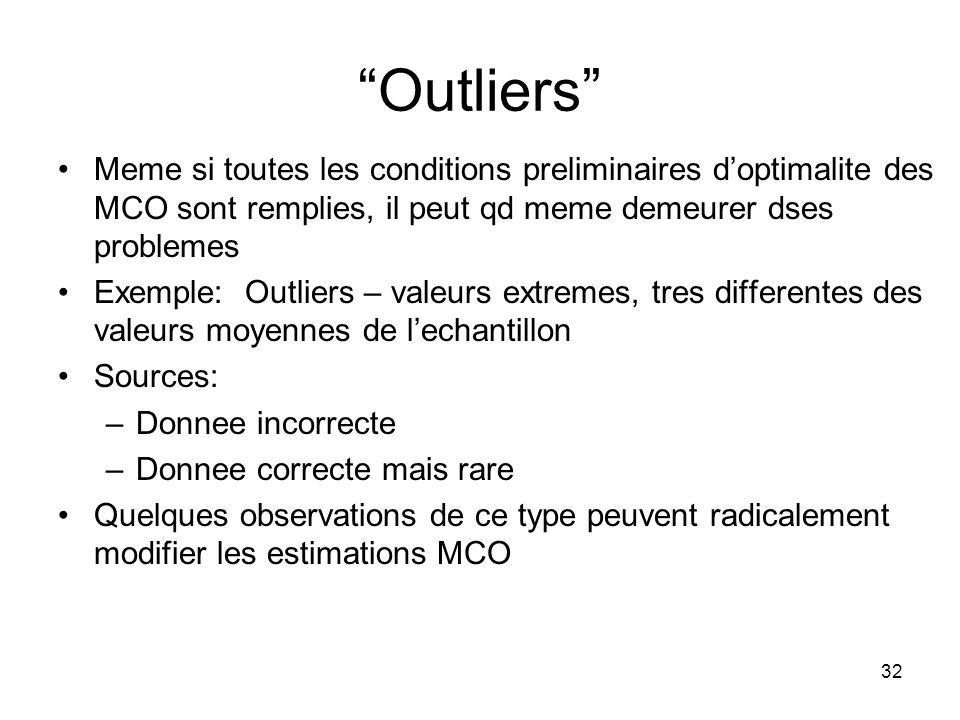 Outliers Meme si toutes les conditions preliminaires d'optimalite des MCO sont remplies, il peut qd meme demeurer dses problemes.