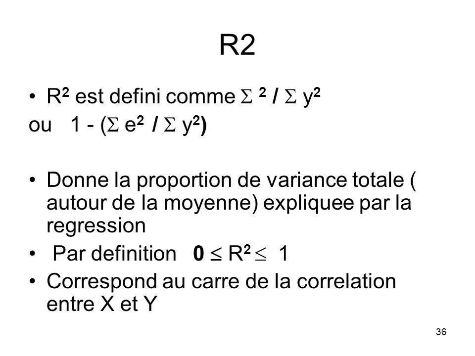 R2 R2 est defini comme S 2 / S y2 ou 1 - (S e2 / S y2)