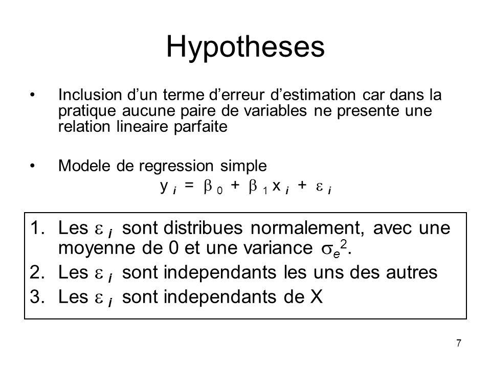 Hypotheses Inclusion d'un terme d'erreur d'estimation car dans la pratique aucune paire de variables ne presente une relation lineaire parfaite.