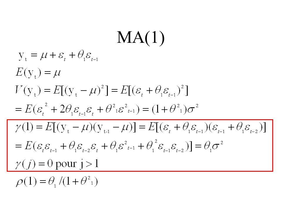 MA(1)