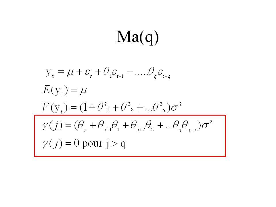 Ma(q)
