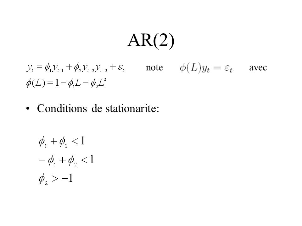 AR(2) note avec Conditions de stationarite: