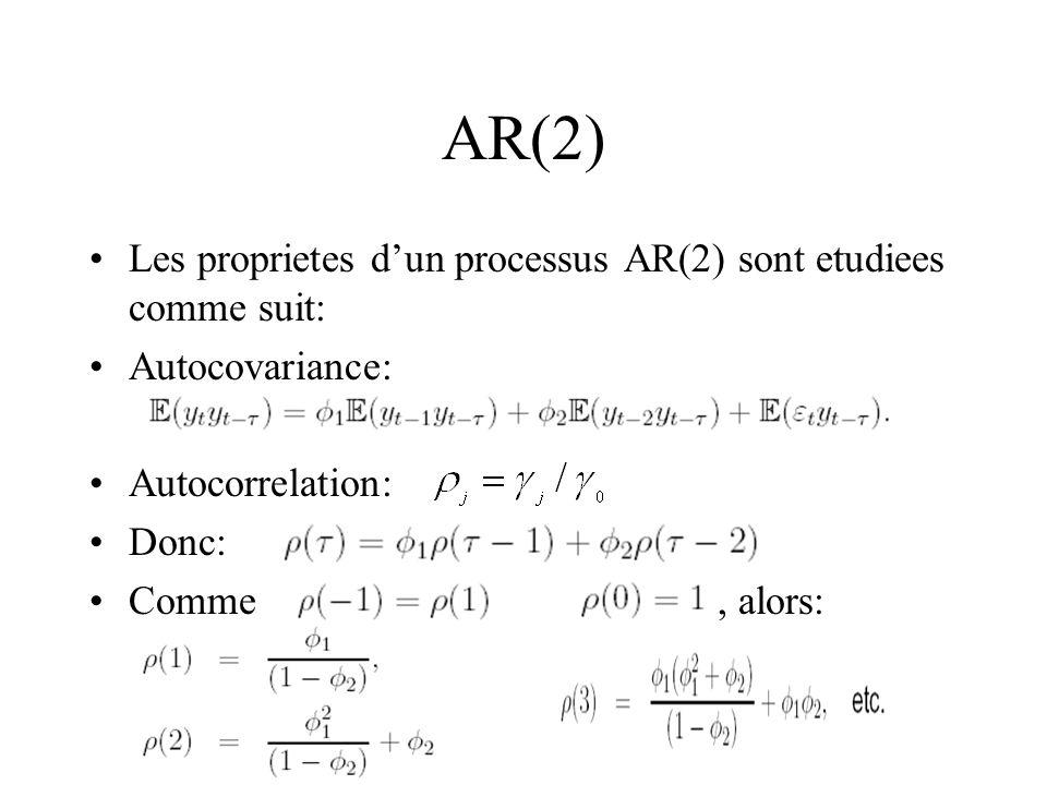 AR(2) Les proprietes d'un processus AR(2) sont etudiees comme suit: