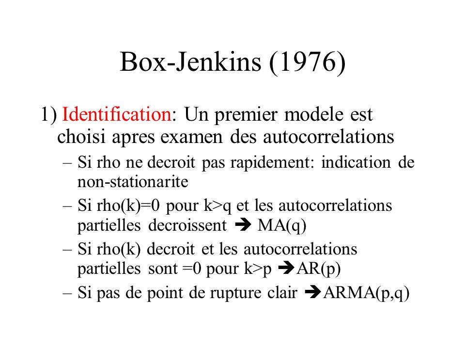 Box-Jenkins (1976) 1) Identification: Un premier modele est choisi apres examen des autocorrelations.