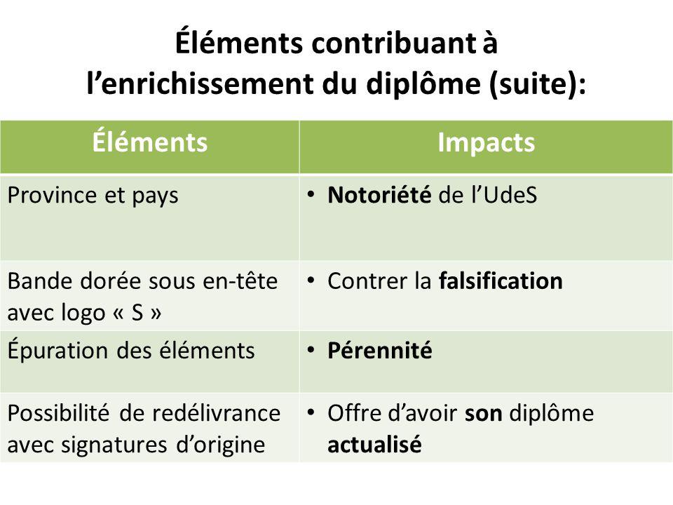 Éléments contribuant à l'enrichissement du diplôme (suite):