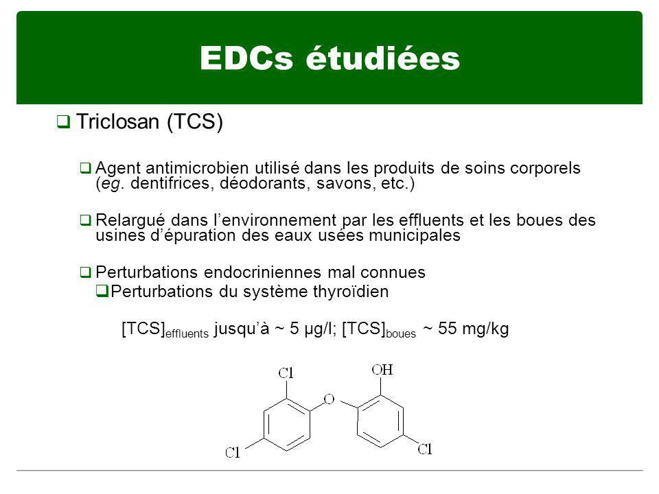 EDCs étudiées Triclosan (TCS)
