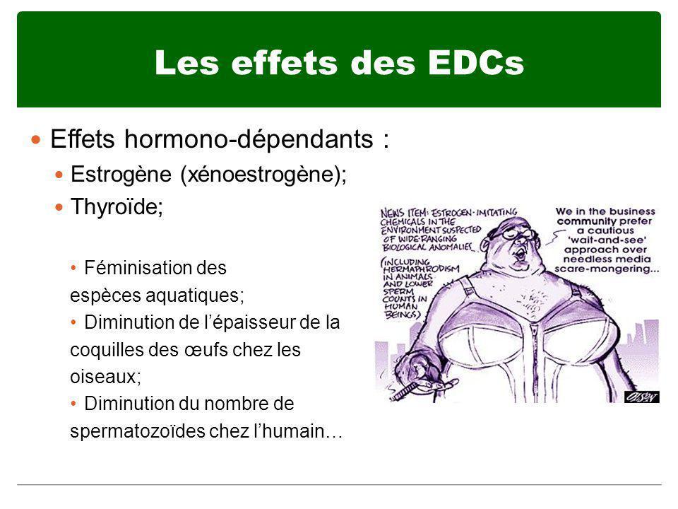 Les effets des EDCs Effets hormono-dépendants :