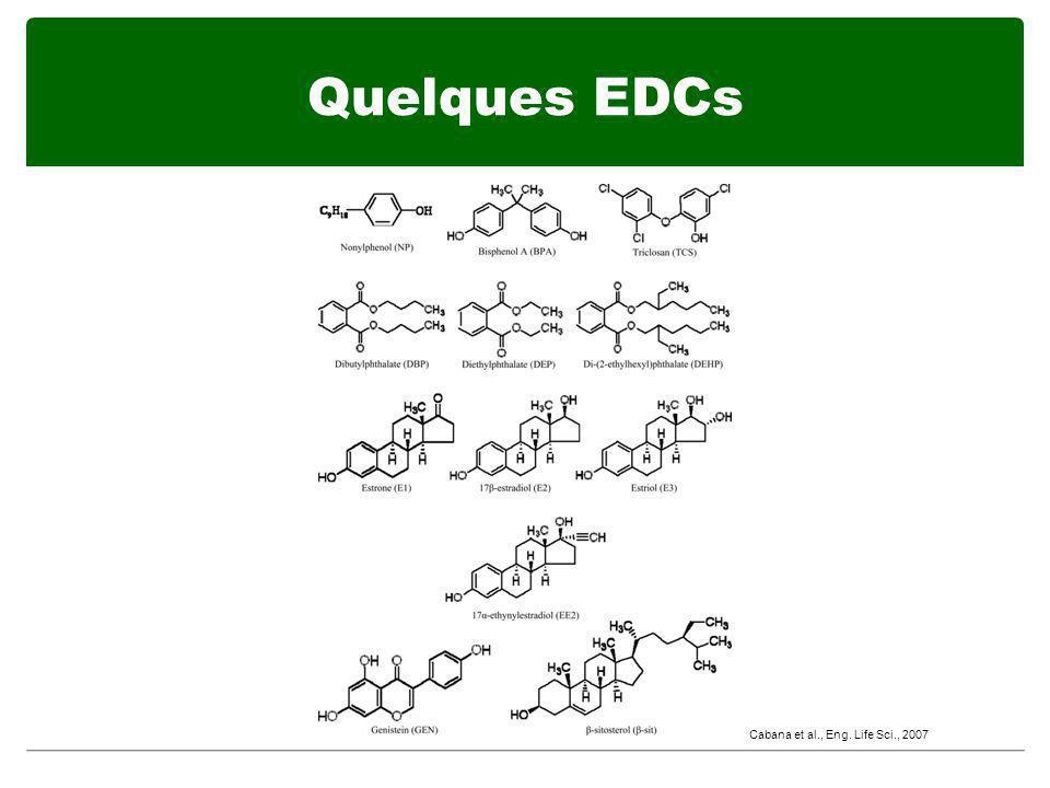 Quelques EDCs Cabana et al., Eng. Life Sci., 2007