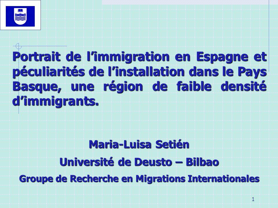 Portrait de l'immigration en Espagne et péculiarités de l'installation dans le Pays Basque, une région de faible densité d'immigrants.