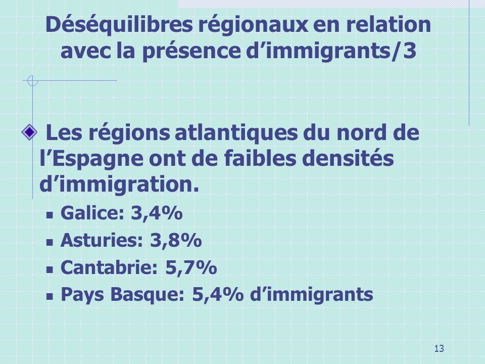 Déséquilibres régionaux en relation avec la présence d'immigrants/3