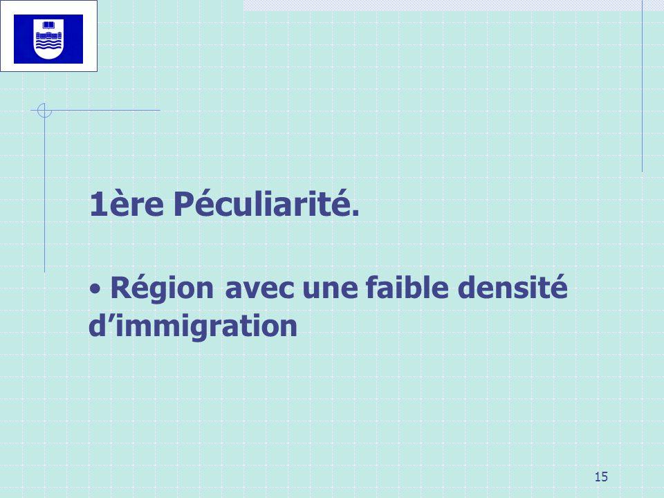 1ère Péculiarité. Région avec une faible densité d'immigration