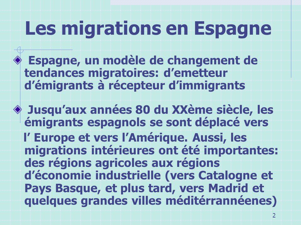 Les migrations en Espagne